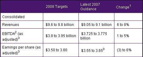 TELUS sets 2008 financial targets - mobilesyrup.com