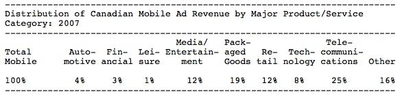 iab-mobile-advertising