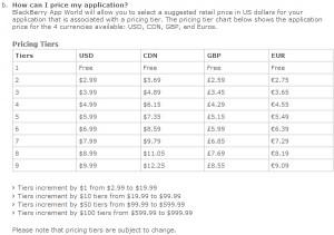 blackberryappworldpricing