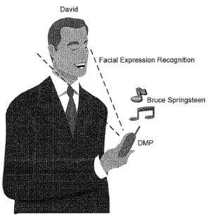 Sony Ericsson patent music facial expression