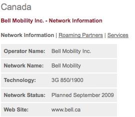 bell-network