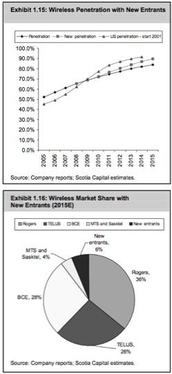 scotia-report
