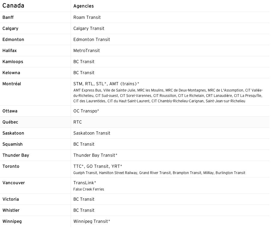 Screenshot 2014-03-11 17.52.33