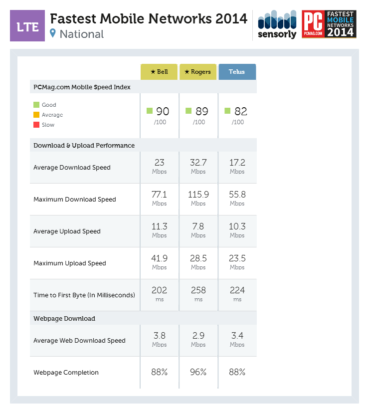 441716-national-lte