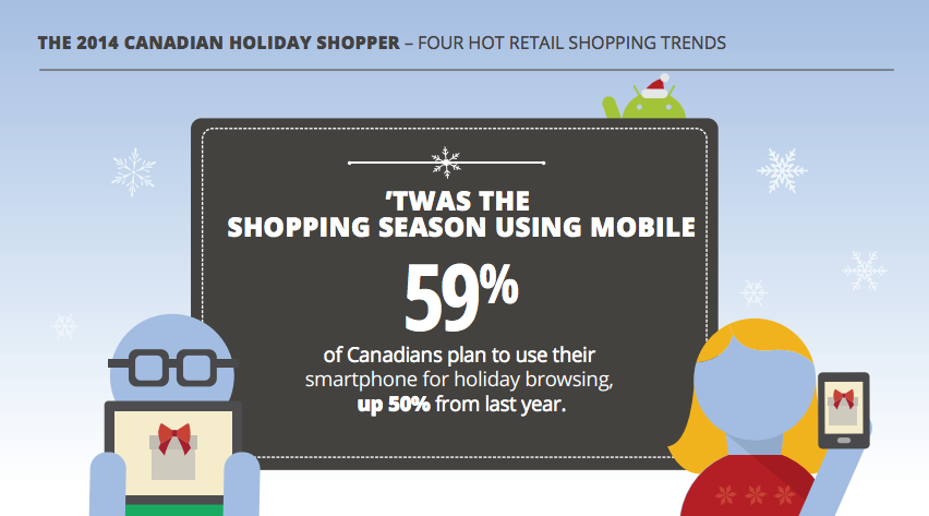 THE 2014 CANADIAN HOLIDAY SHOPPER