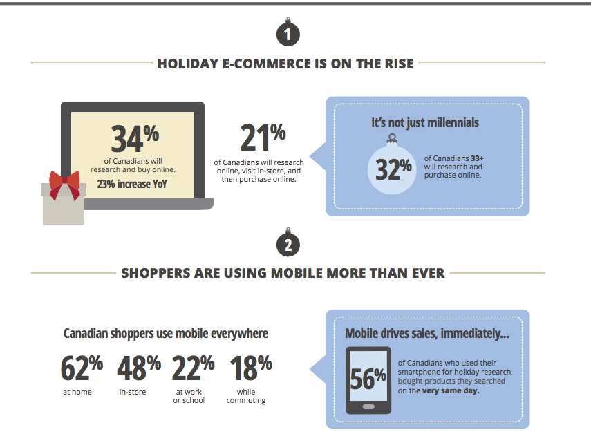 THE 2014 CANADIAN HOLIDAY SHOPPER1