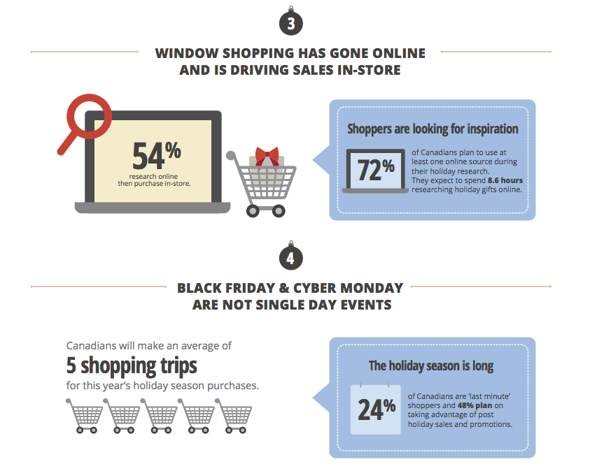 THE 2014 CANADIAN HOLIDAY SHOPPER2