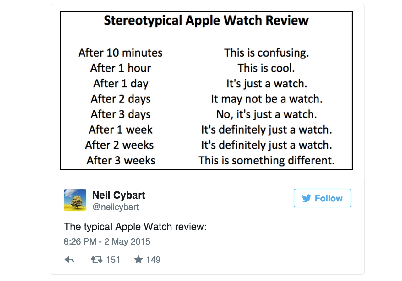 applewatchreview-twitter-1
