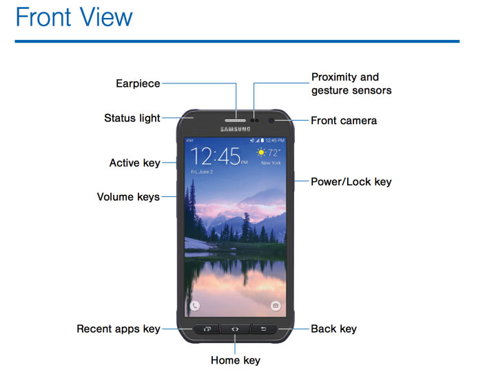 S6 Active Manual