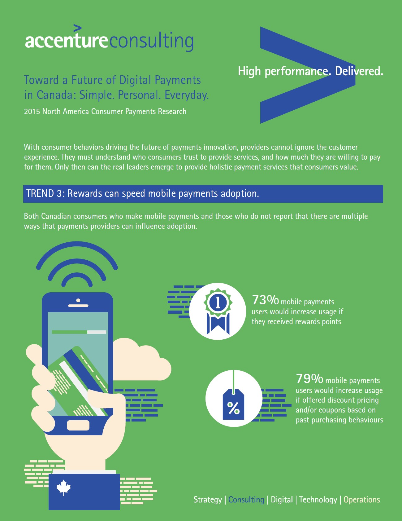 Accenture Mobile Payments Report