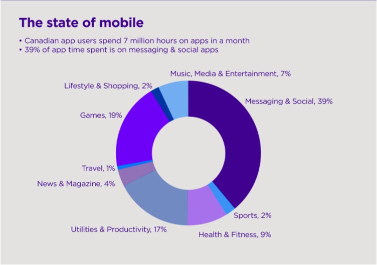Talking Mobile1