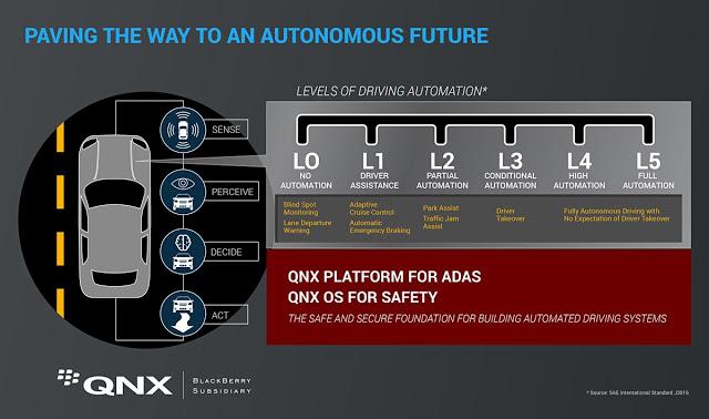 QNX-ADAS-infographic_1200