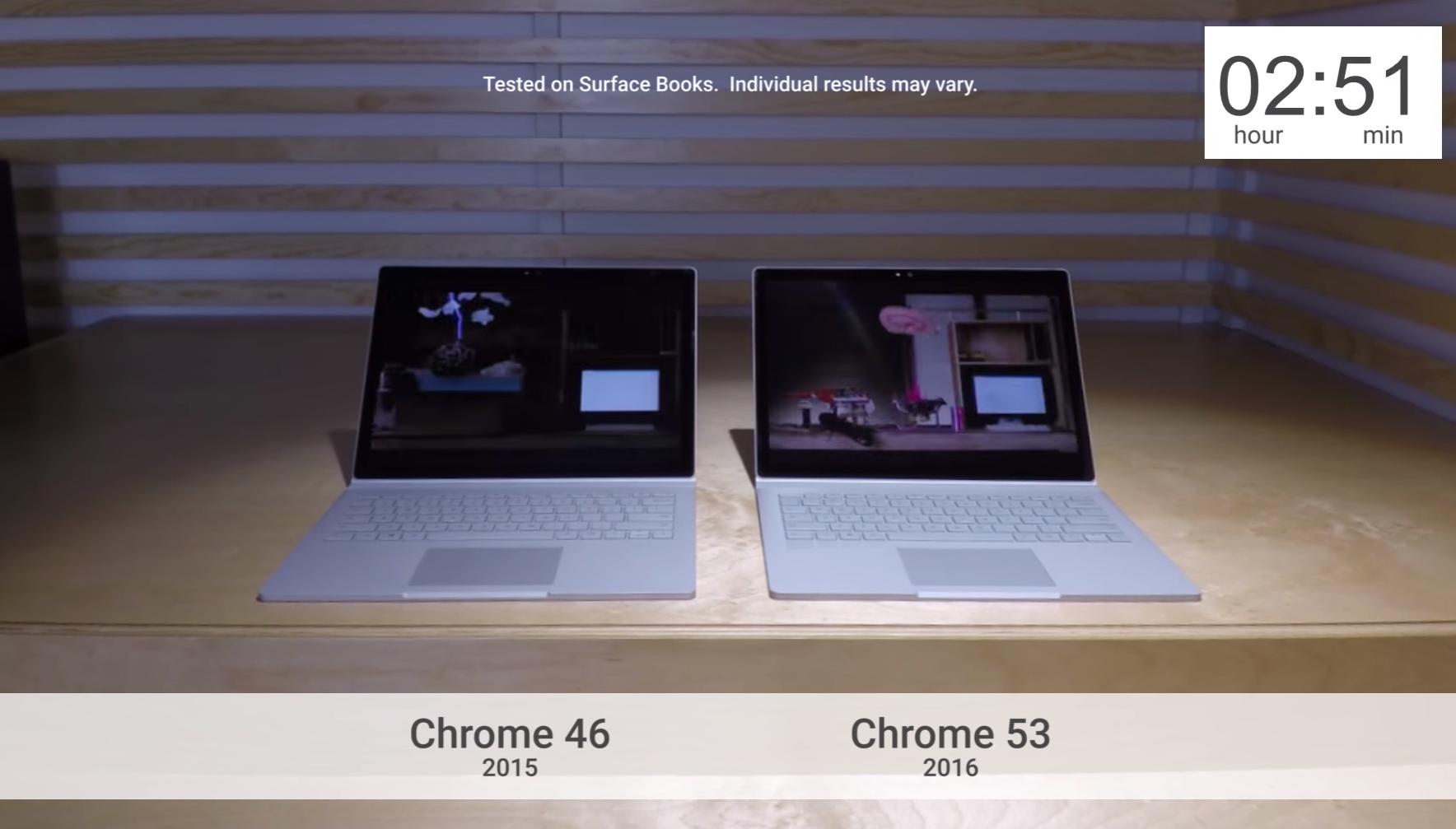 Chrome Comparison