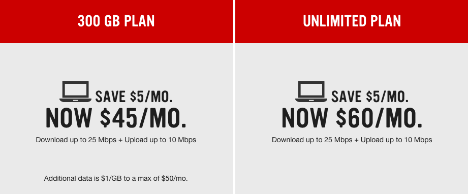 virgin mobile home internet