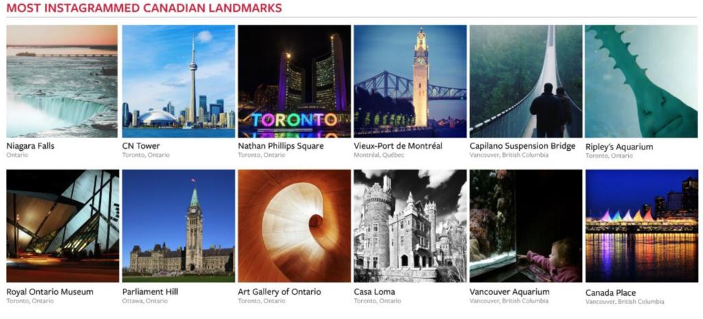 Most Instagrammed Canadian landmarks