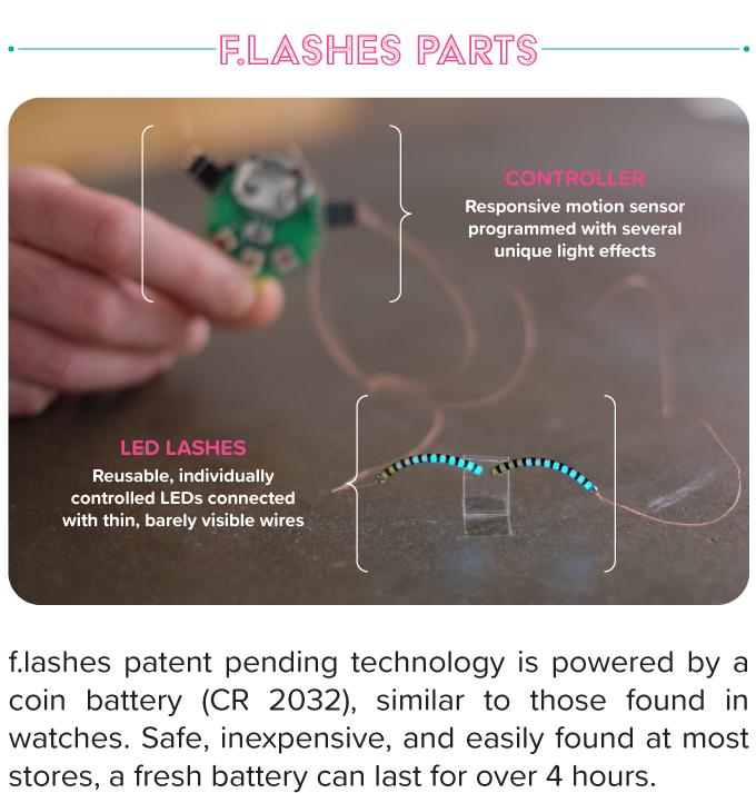 led flashes