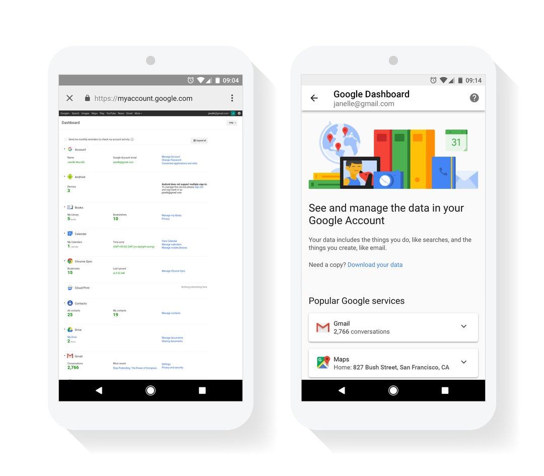 The Google Dashboard before (on the left) and the Google Dashboard after (on the right)
