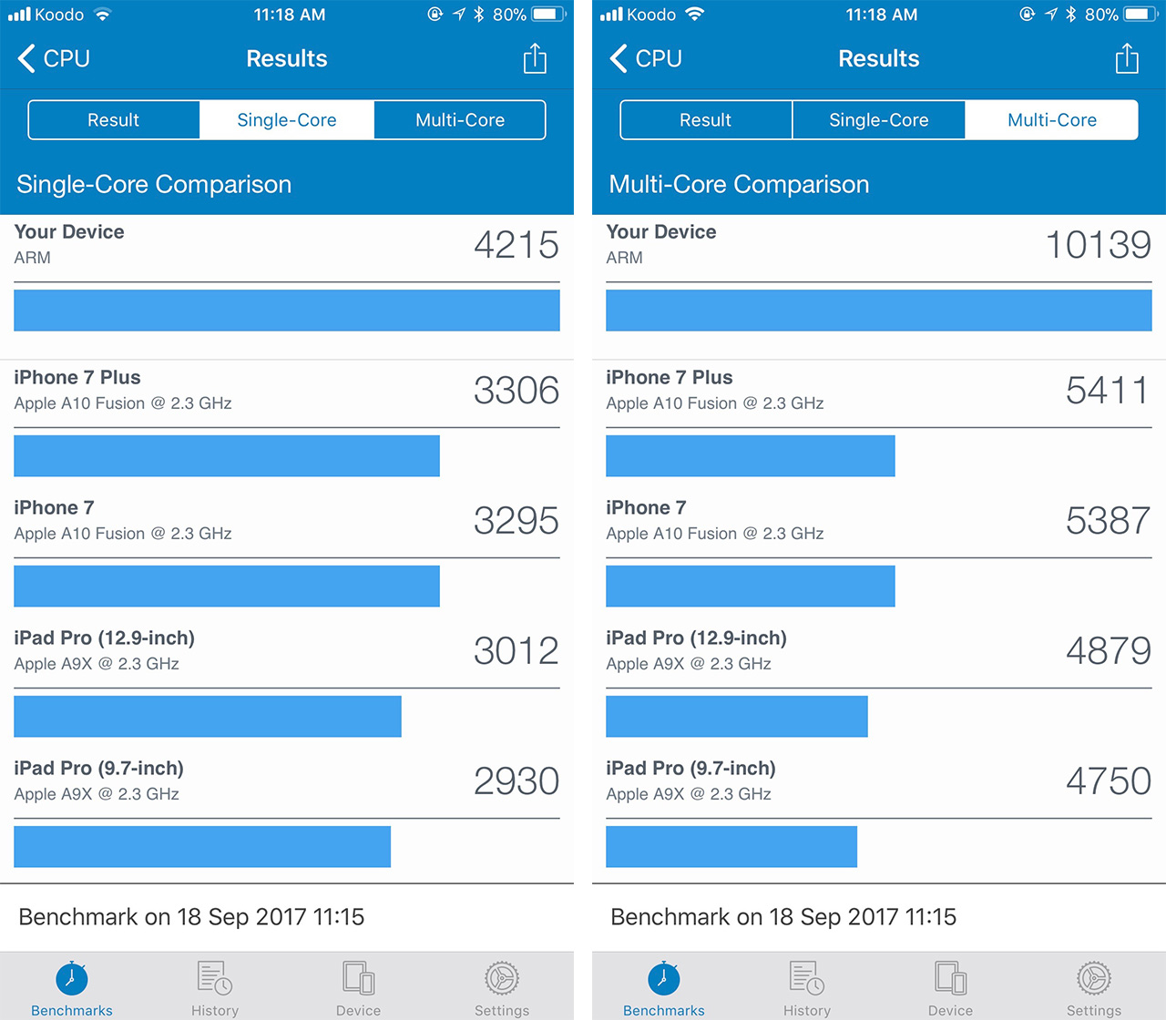 iPhone 8 Geekbench benchmark