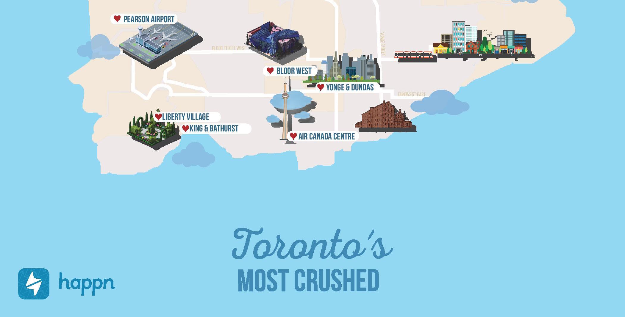 Toronto Happn Dating Chart