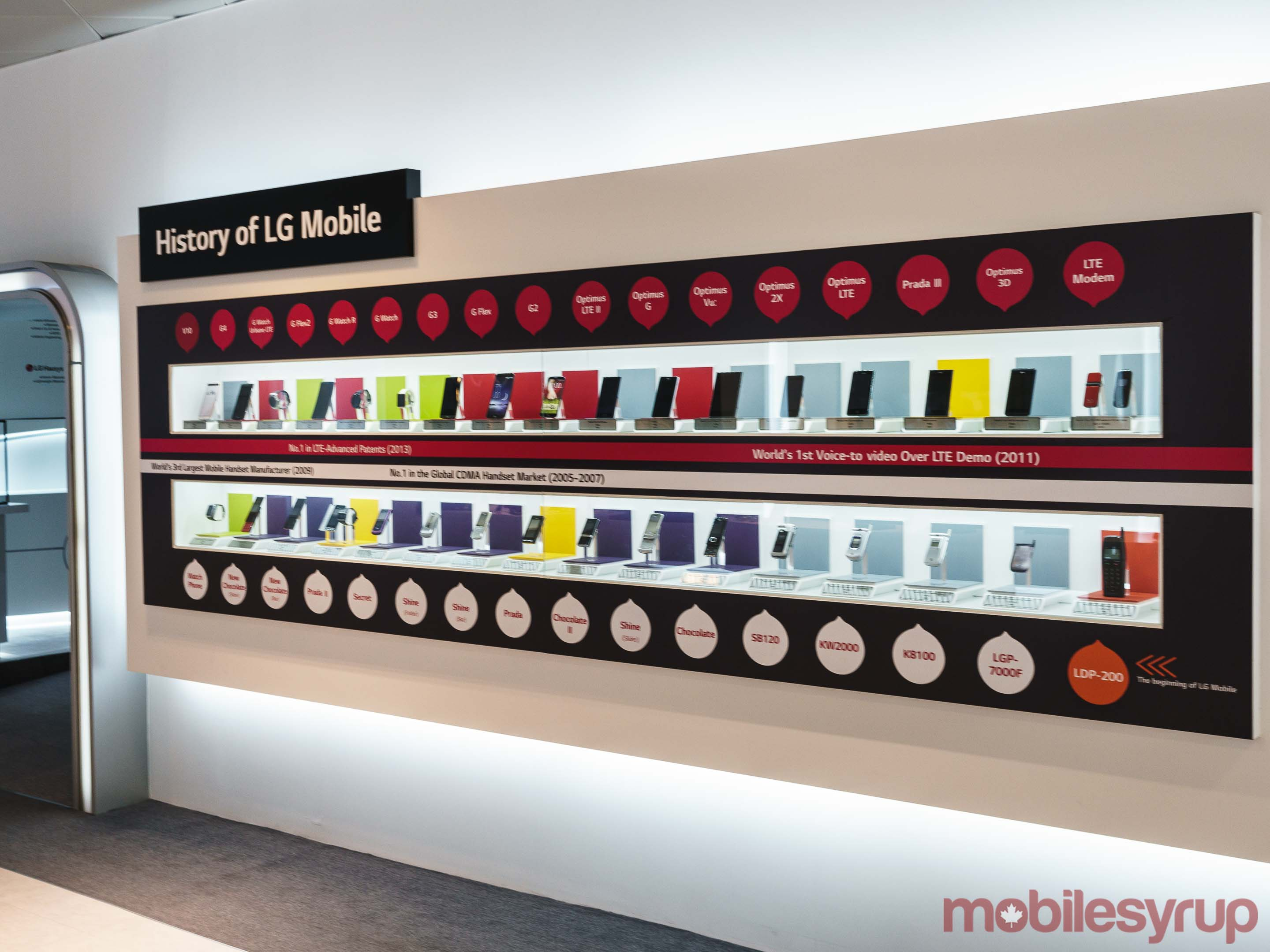 LG's wall of mobile history