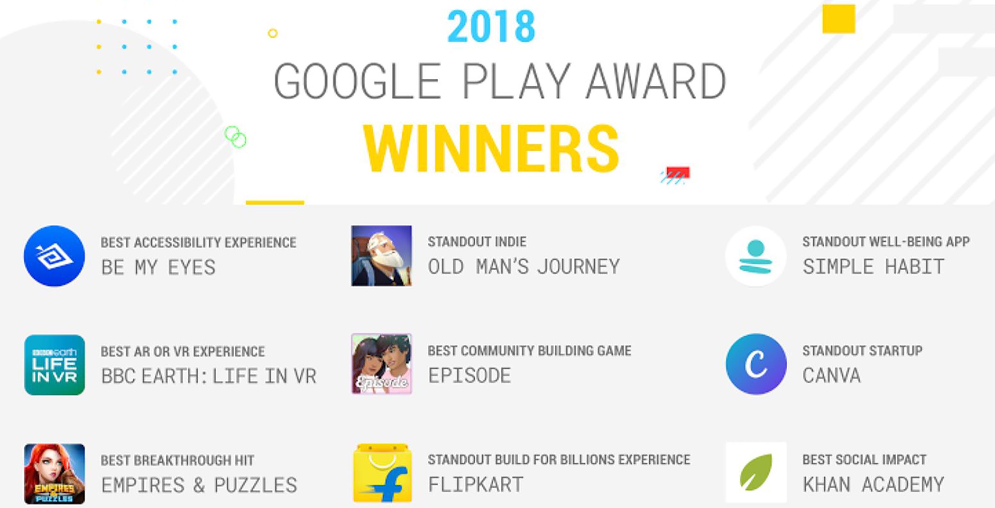 Google Play Award