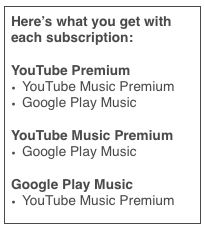 Understanding The Youtube Premium Youtube Music And Google Play Music Pricing Structure