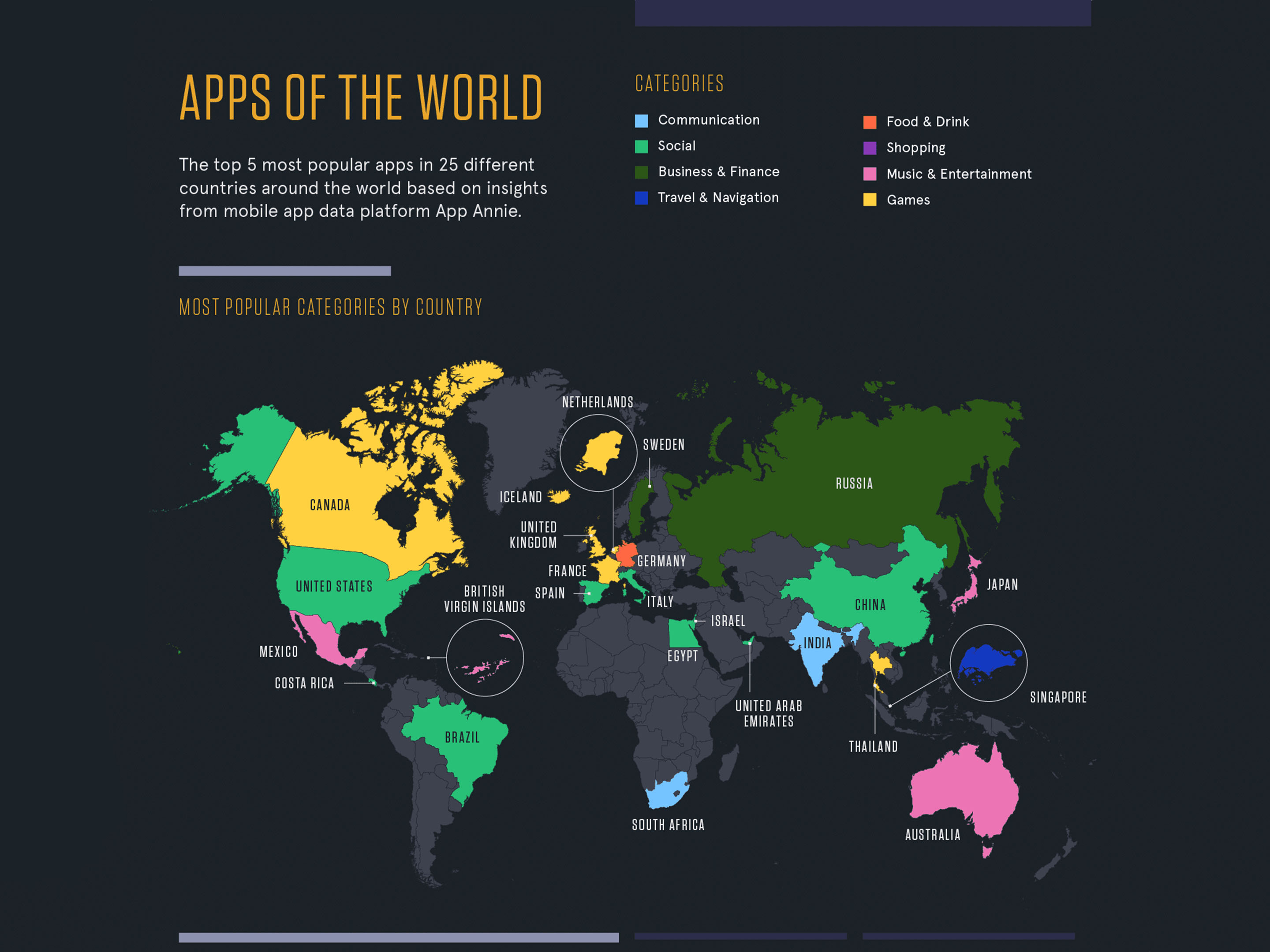 Apps of the World infographic