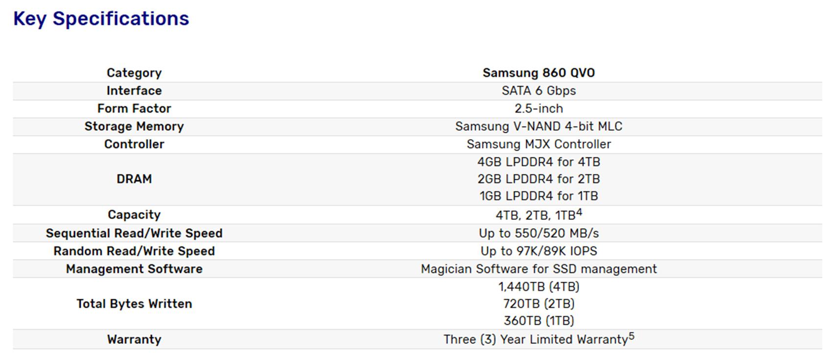 Samsung 860 QVO SSD specs