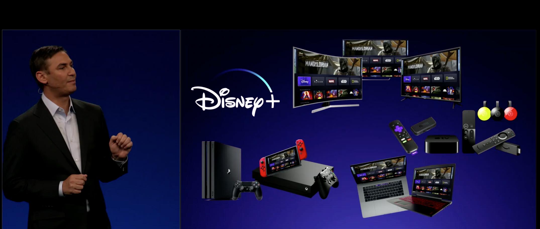 Disney+ devices