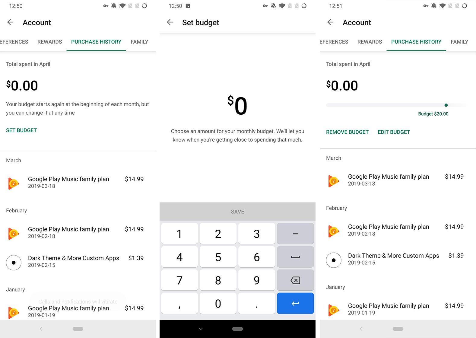 Google Play Store budget