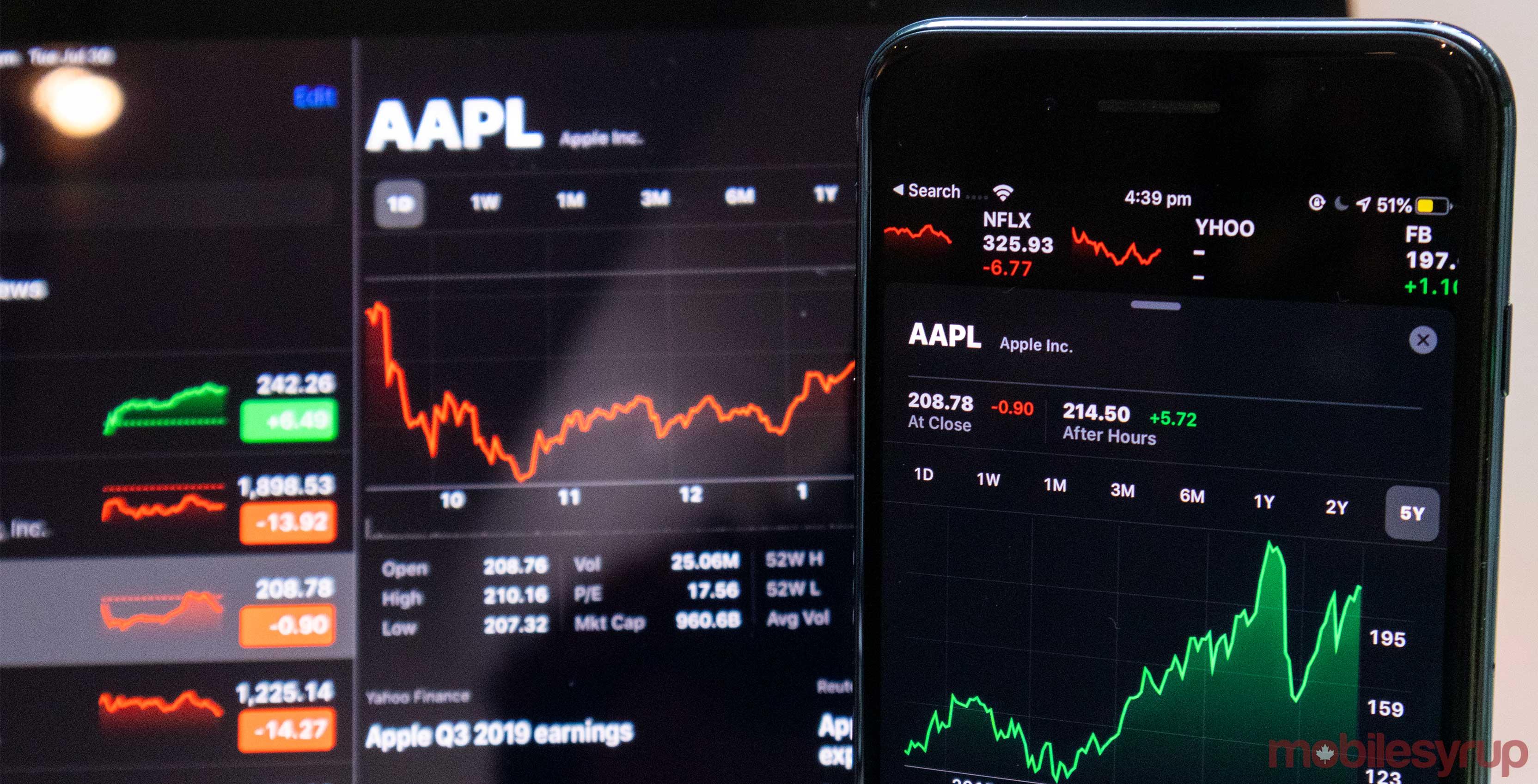 Appl earnings