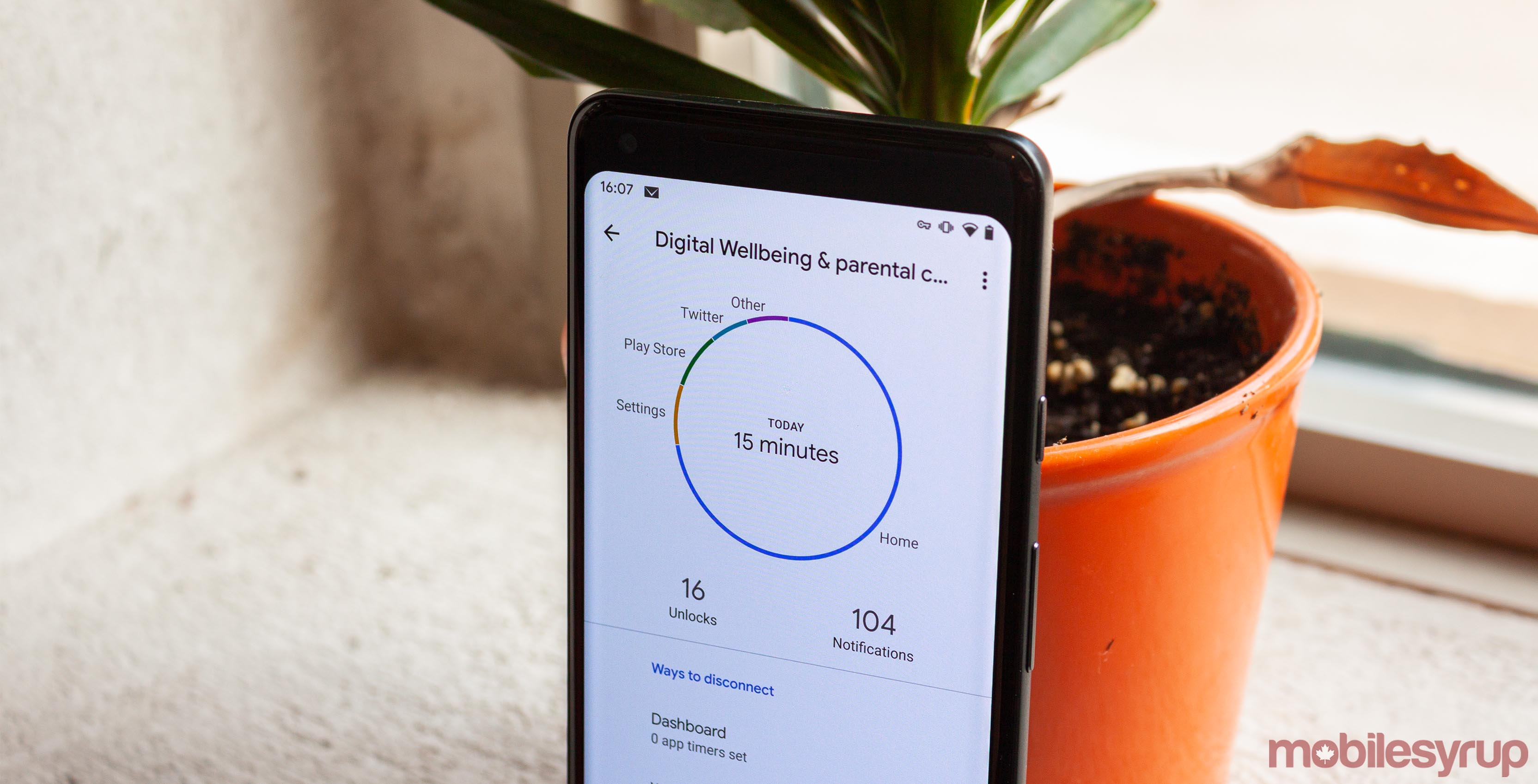 Digital Wellbeing