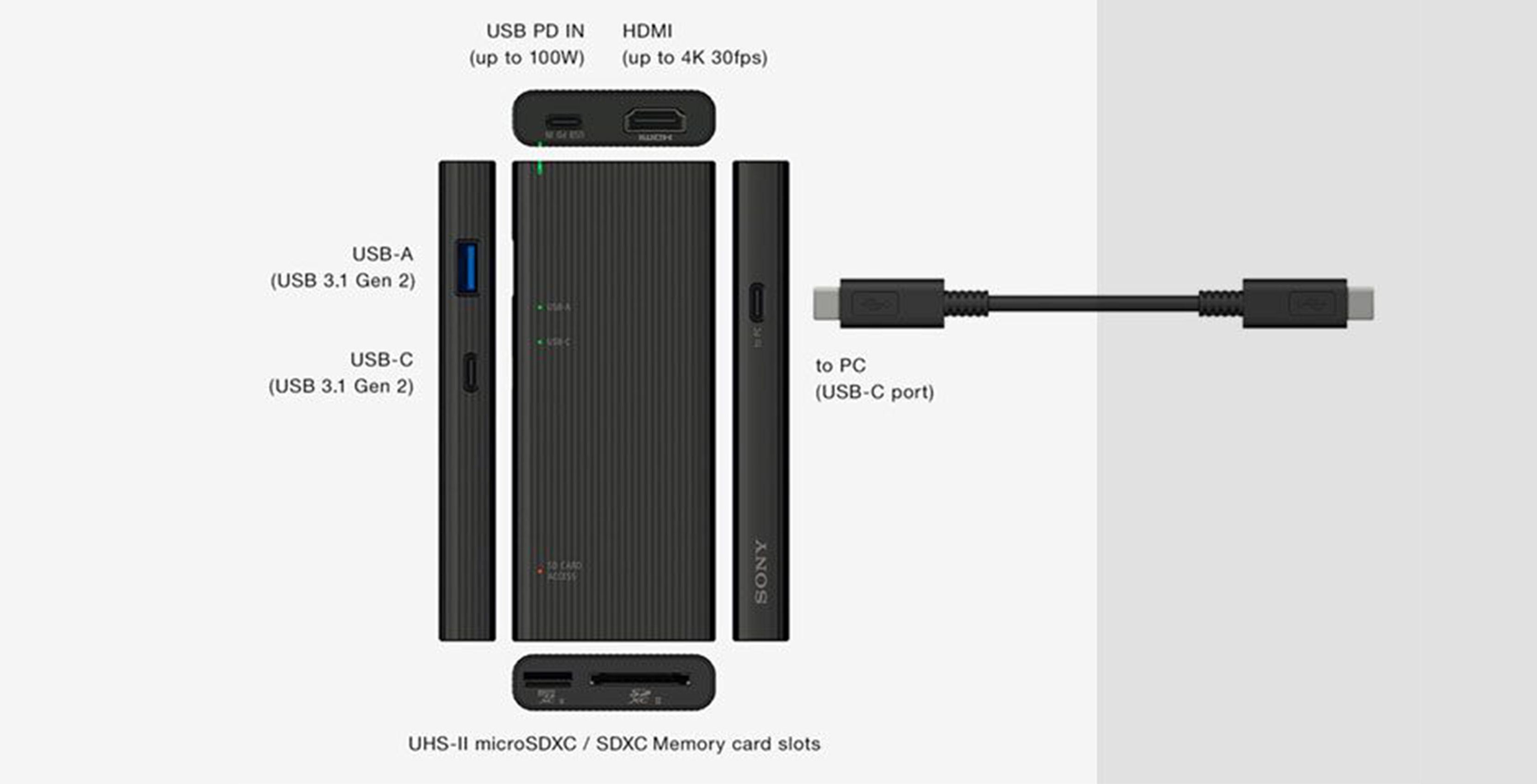 Sony USB-C Hub