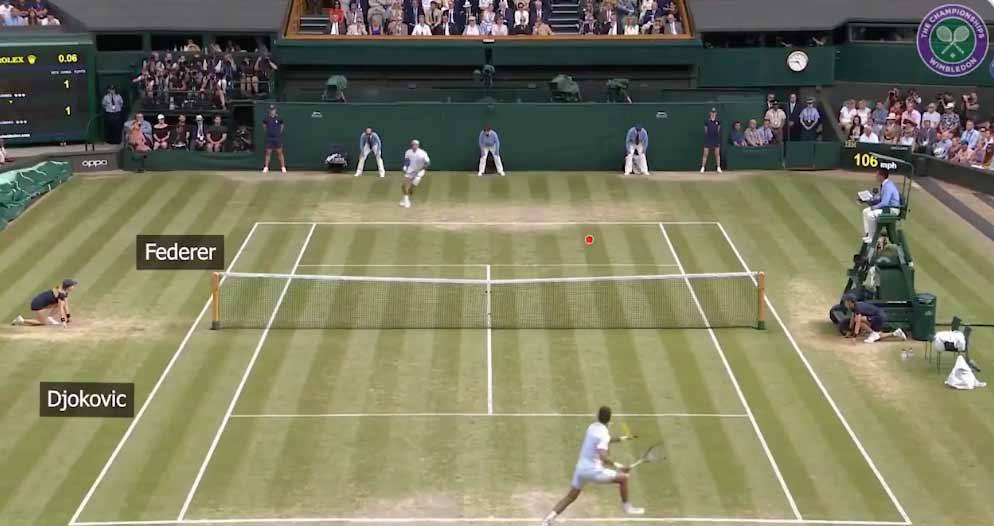 tennis AI