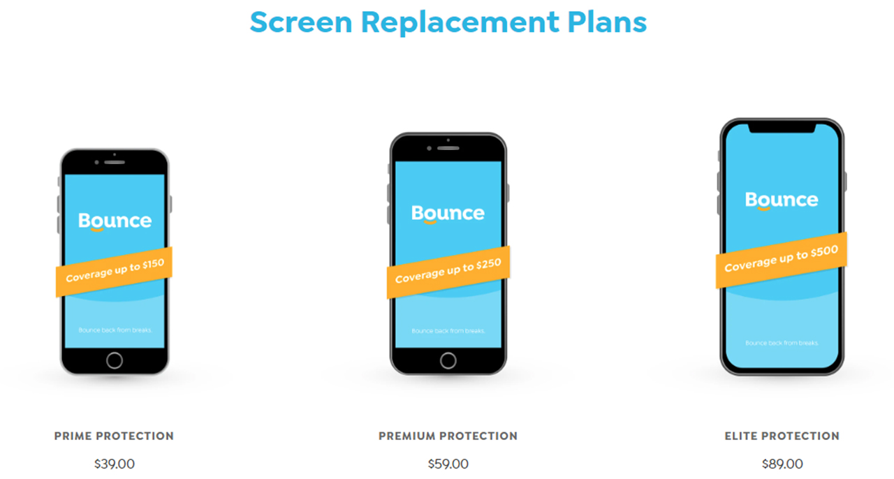 Bounce screen replacement plans